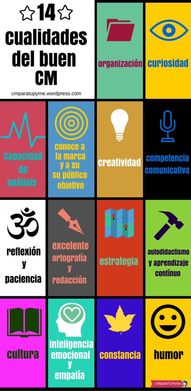 Infografía 14 cualidades Community Manager