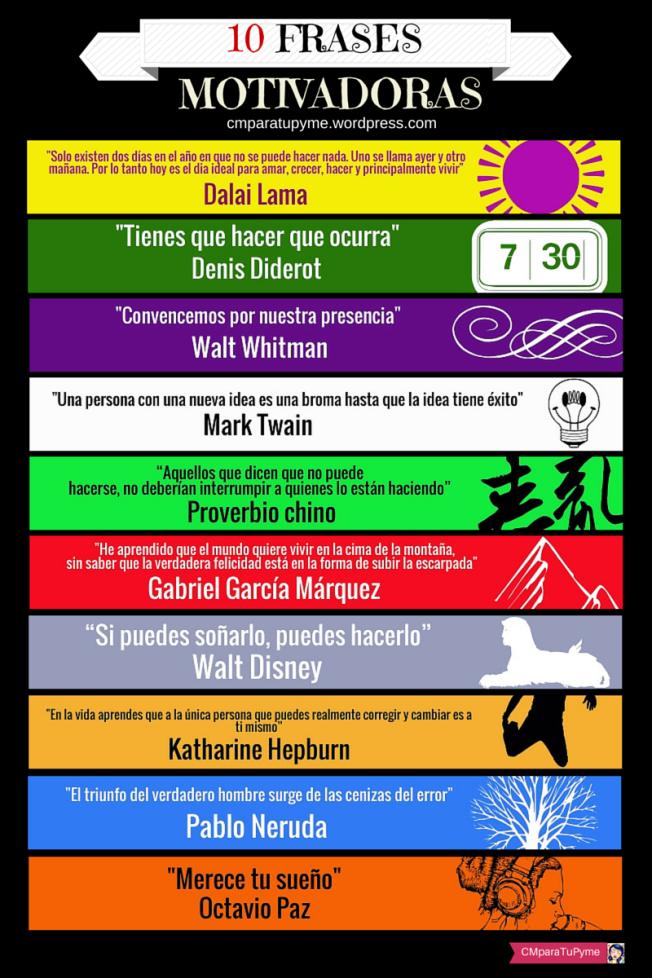 Infografía 10 frases motivadoras