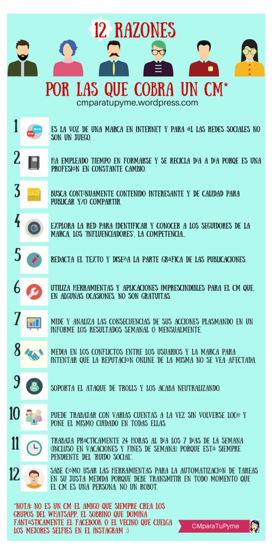 Infografía 12 razones por las que cobra un Community Manager