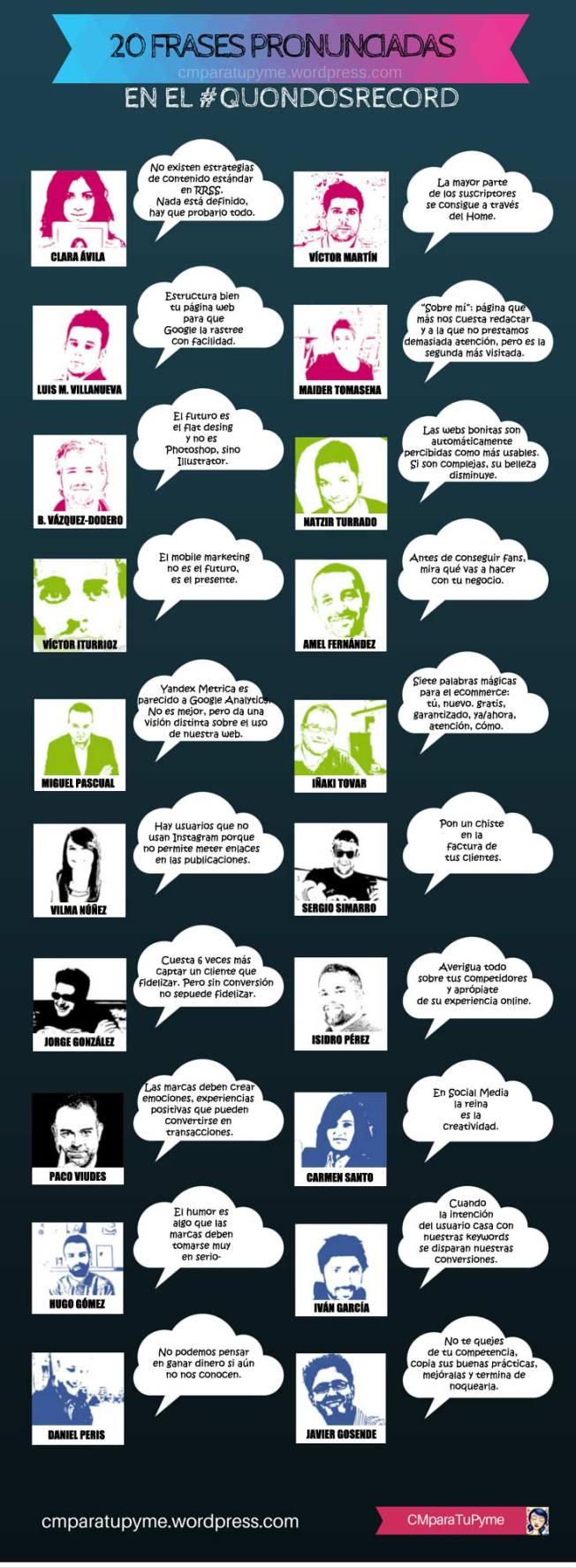 Infografía 20 frases del #quondosrecord