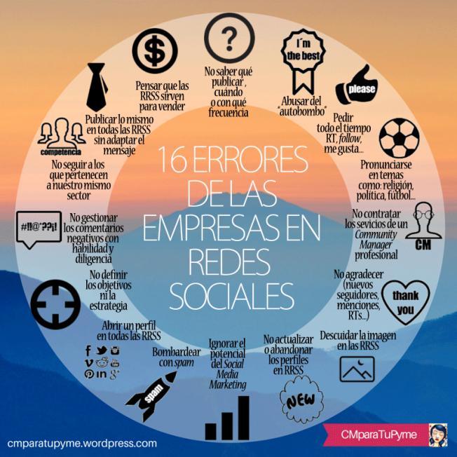 16 errores de las empresas en redes sociales