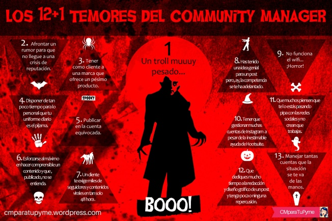 12+1 temores del Community Manager