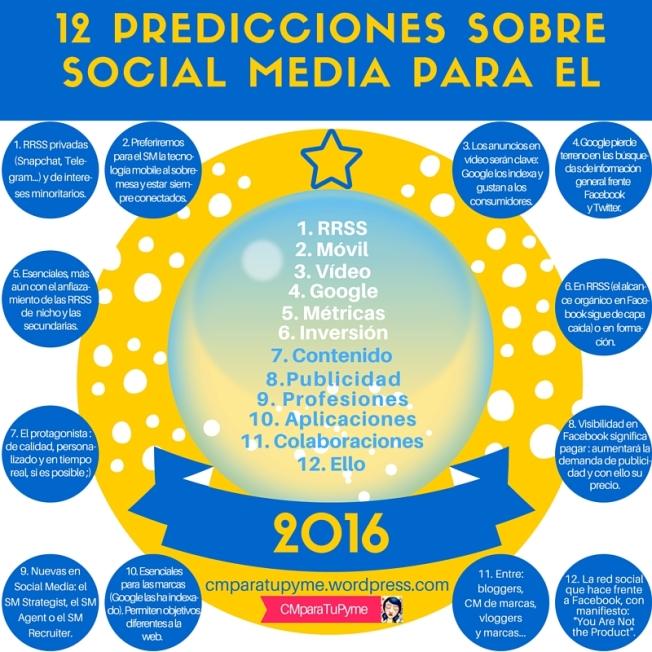 12 predicciones para el 2016 en Social Media